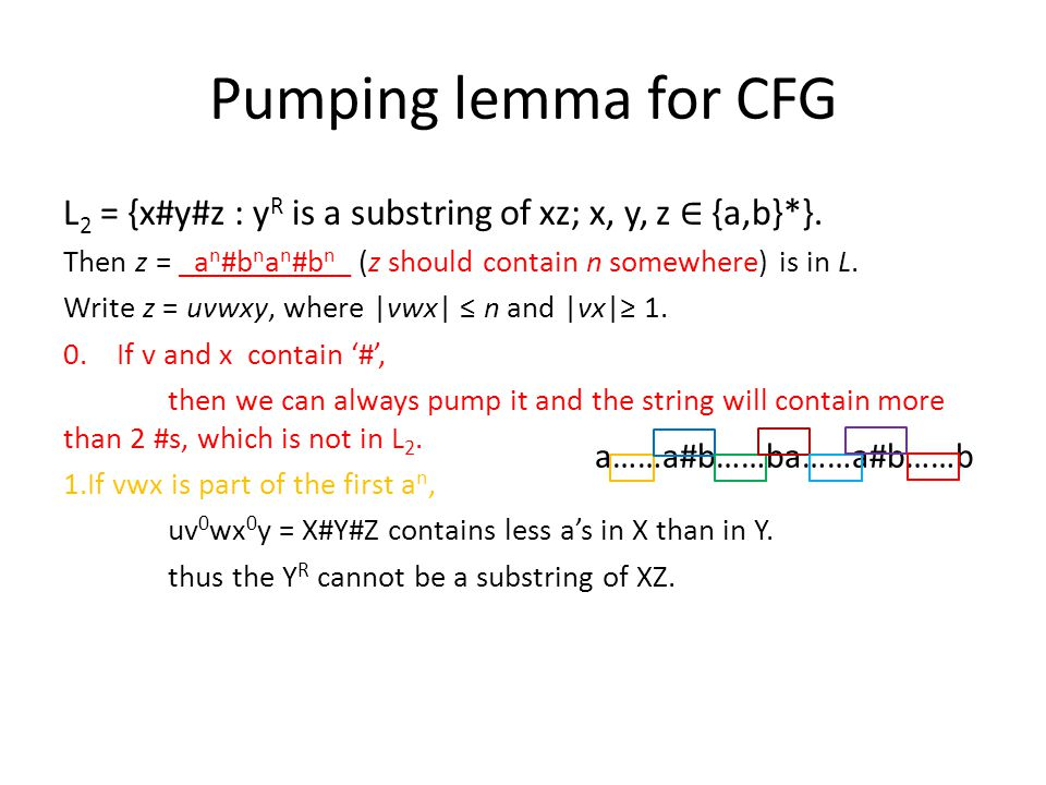 Pumping lemma for CFG L2 = {x#y#z : yR is a substring of xz; x, y, z ∈ {a,b}*}. Then z = _an#bnan#bn_ (z should contain n somewhere) is in L.