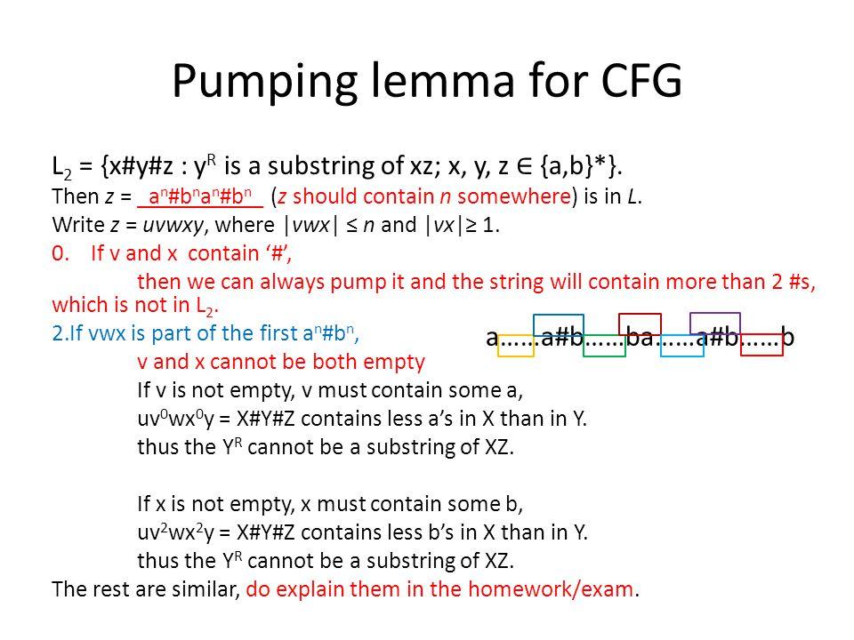 Pumping lemma for CFG a……a#b……ba……a#b……b