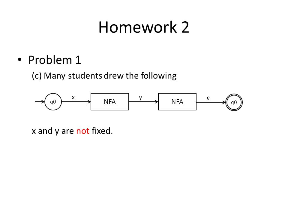 Homework 2 Problem 1 (c) Many students drew the following