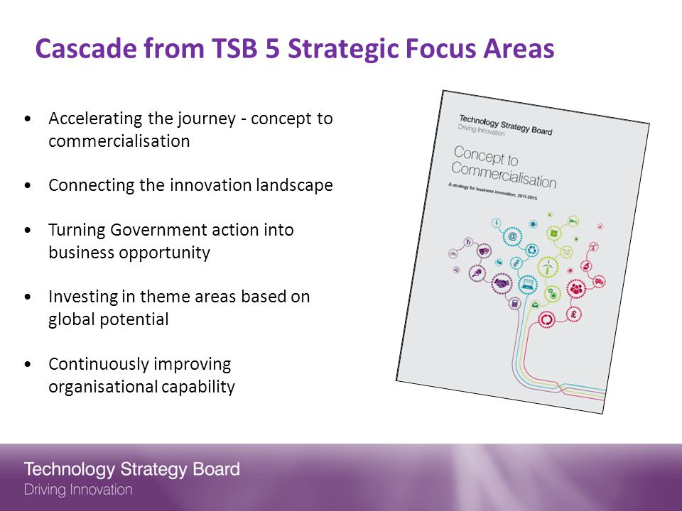 Cascade from TSB 5 Strategic Focus Areas