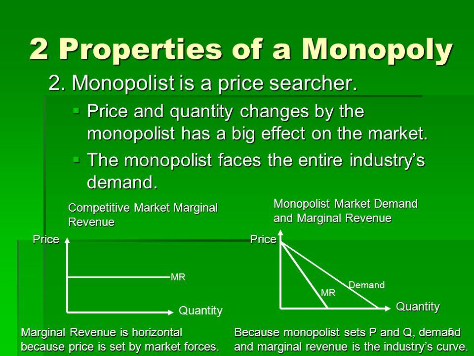 2 Properties of a Monopoly