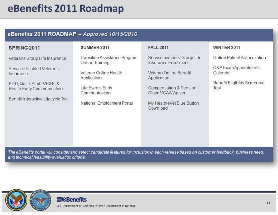 eBenefits 2011 Roadmap