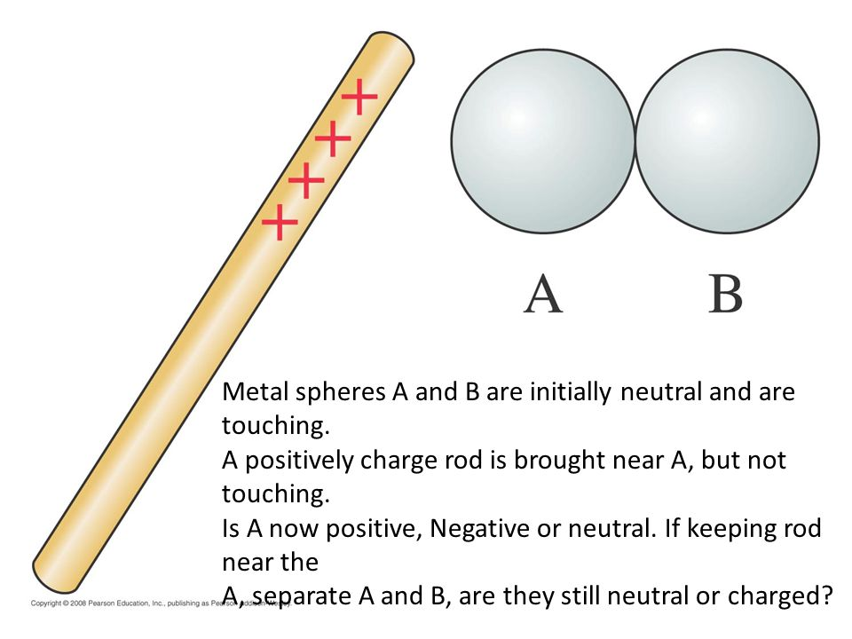 Metal spheres A and B are initially neutral and are touching.