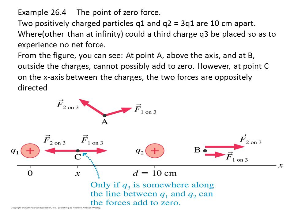 Example 26. 4 The point of zero force
