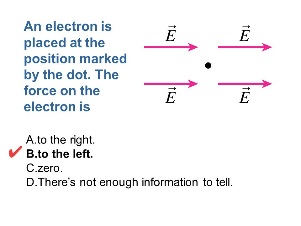 An electron is placed at the position marked by the dot