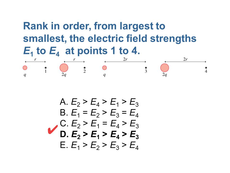 Rank in order, from largest to smallest, the electric field strengths E1 to E4 at points 1 to 4.