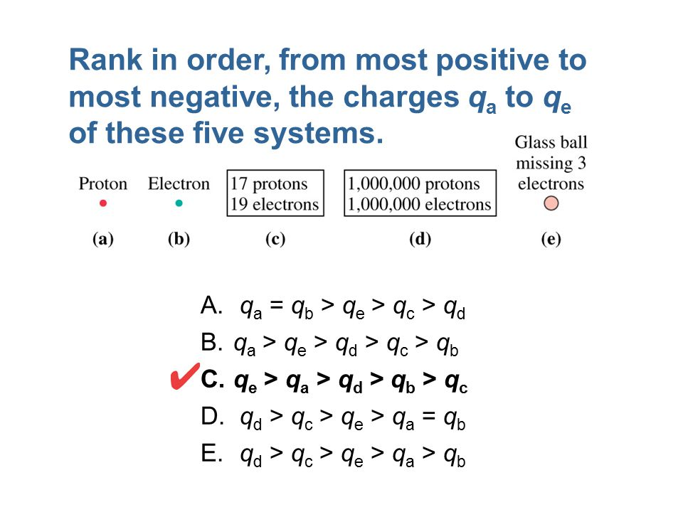 Rank in order, from most positive to most negative, the charges qa to qe of these five systems.