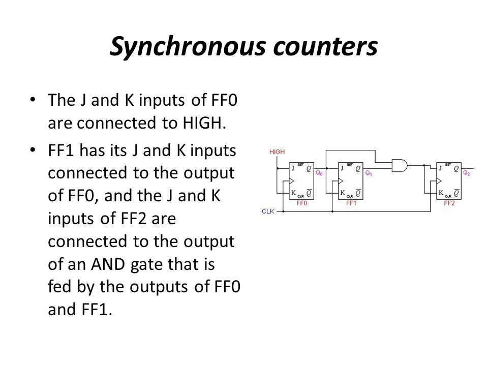 Synchronous counters The J and K inputs of FF0 are connected to HIGH.