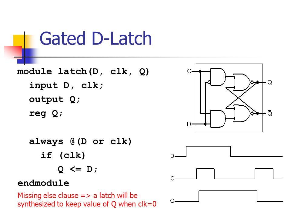 Gated D-Latch module latch(D, clk, Q) input D, clk; output Q; reg Q;