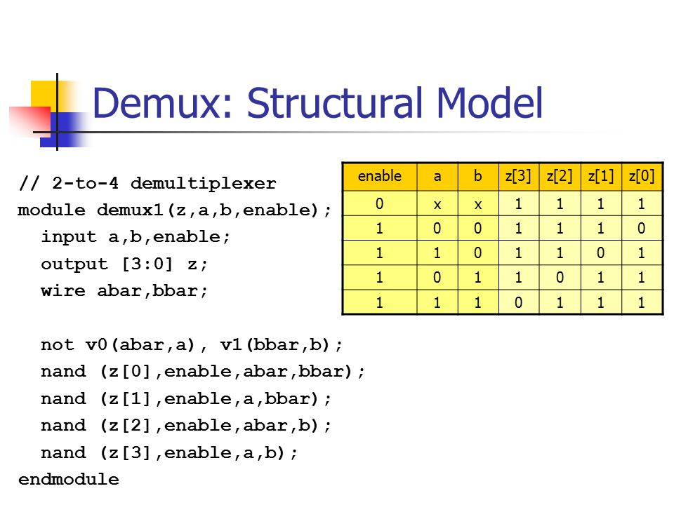 Demux: Structural Model