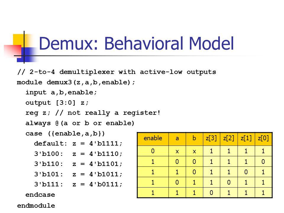Demux: Behavioral Model