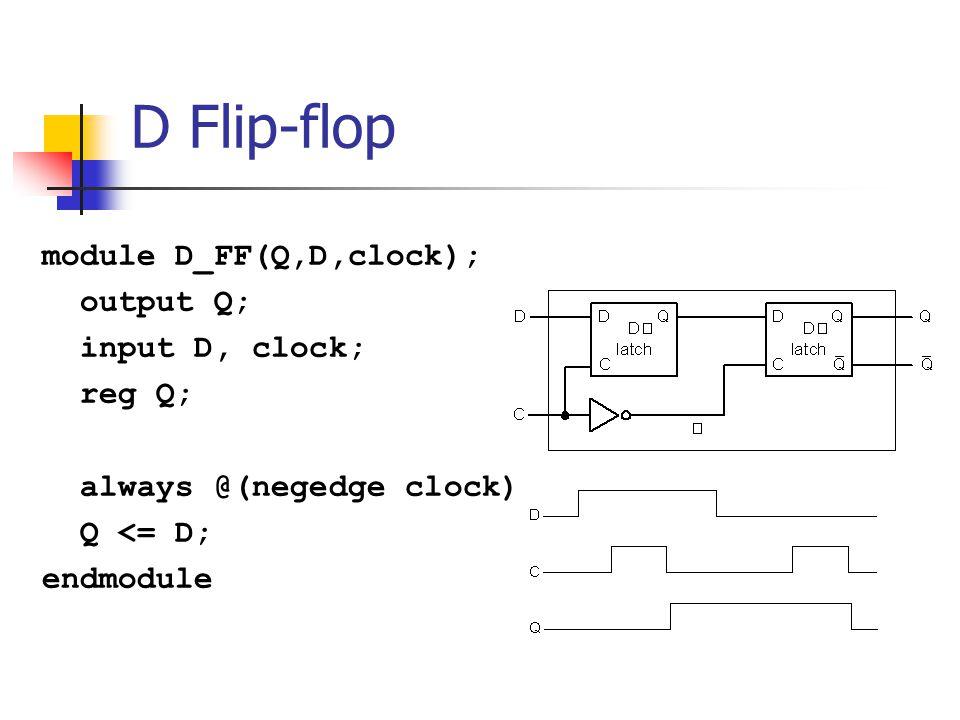 D Flip-flop module D_FF(Q,D,clock); output Q; input D, clock; reg Q;