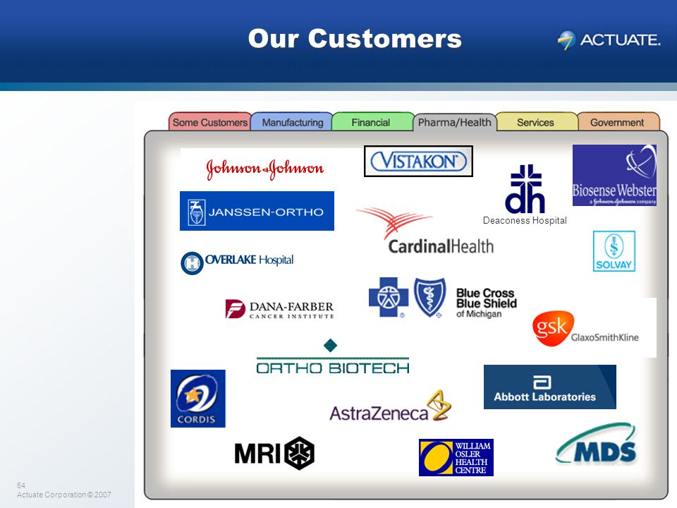 Our Customers Several pharmaceutical and health industry clients…