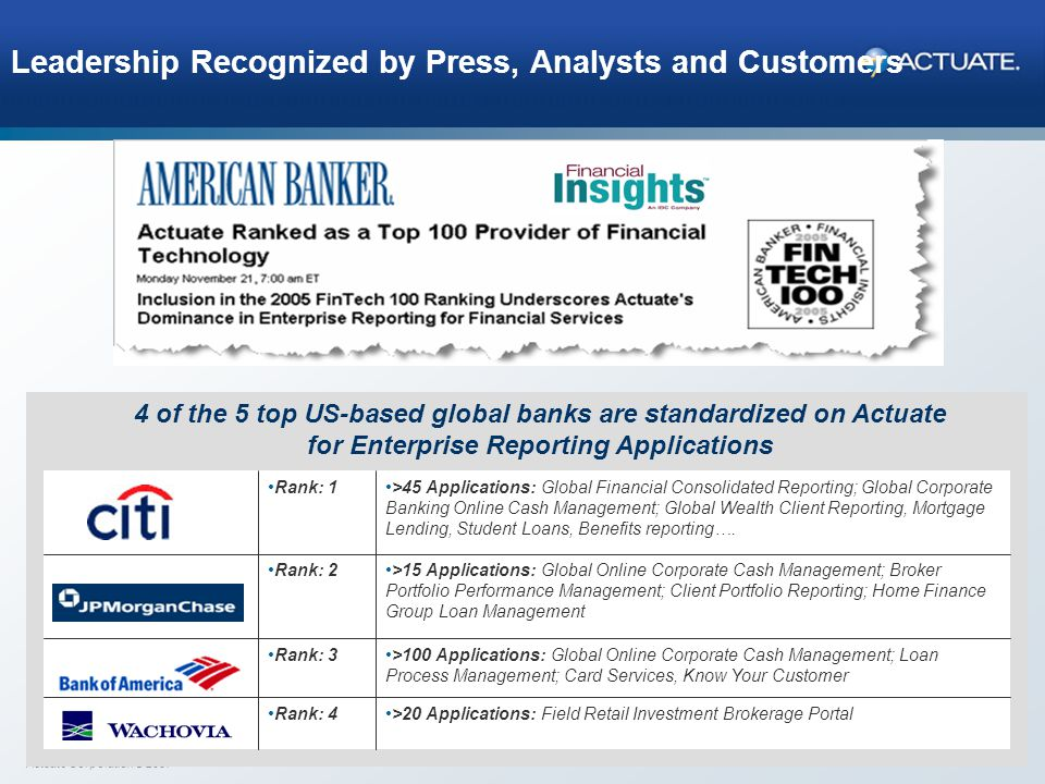Leadership Recognized by Press, Analysts and Customers