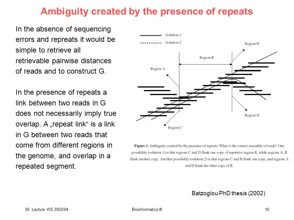 Ambiguity created by the presence of repeats