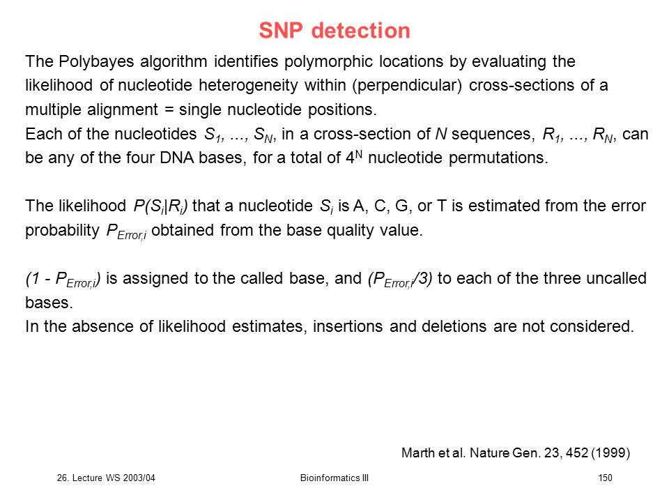 SNP detection