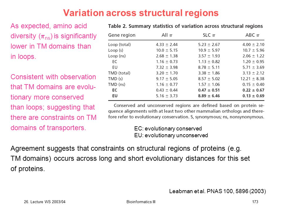 Variation across structural regions
