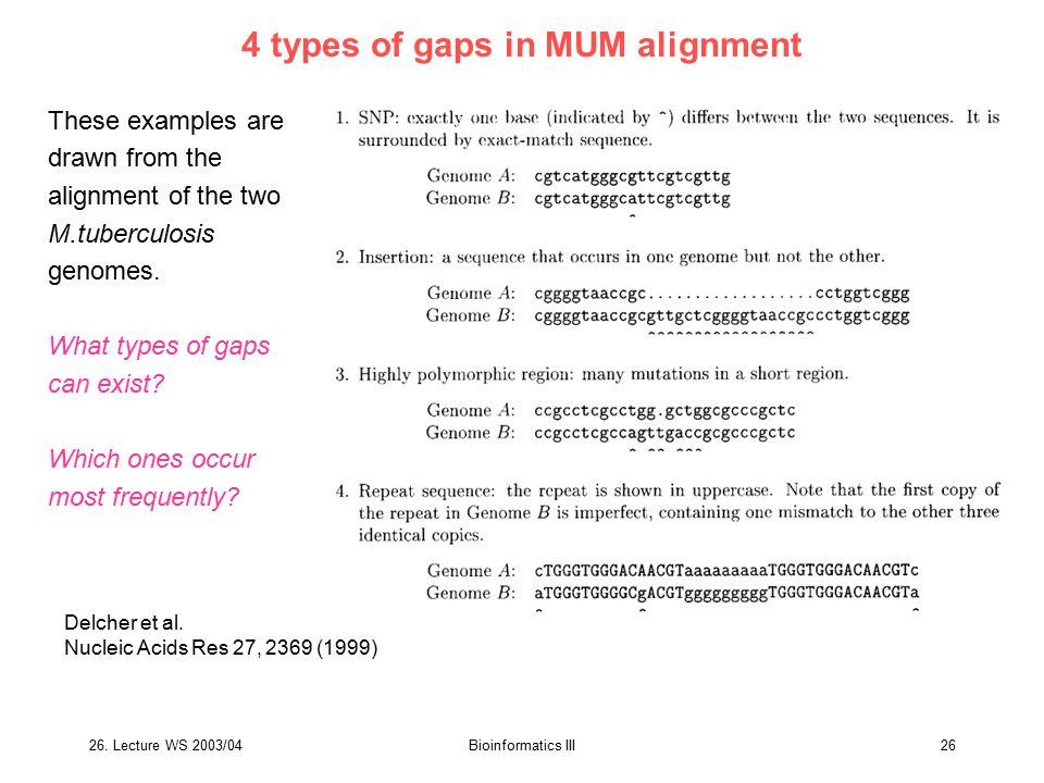 4 types of gaps in MUM alignment