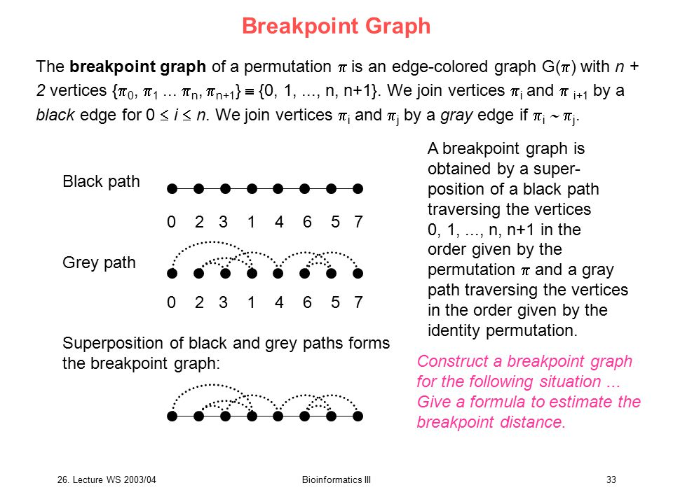 Breakpoint Graph