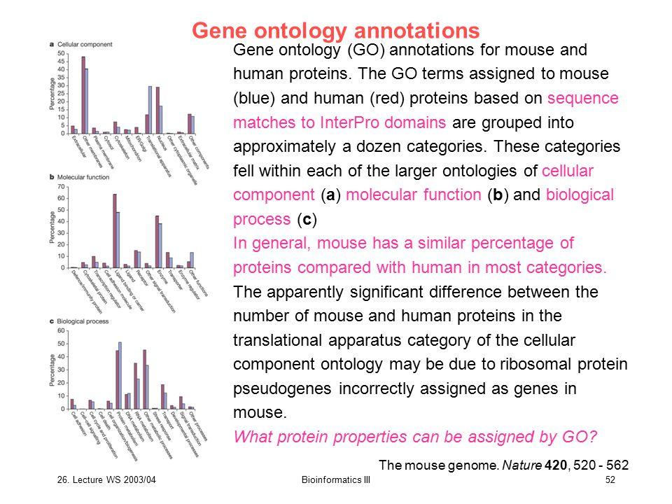 Gene ontology annotations
