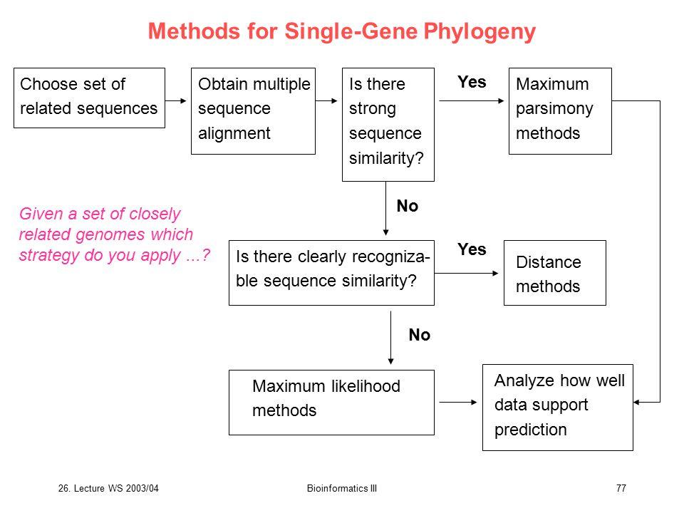 Methods for Single-Gene Phylogeny