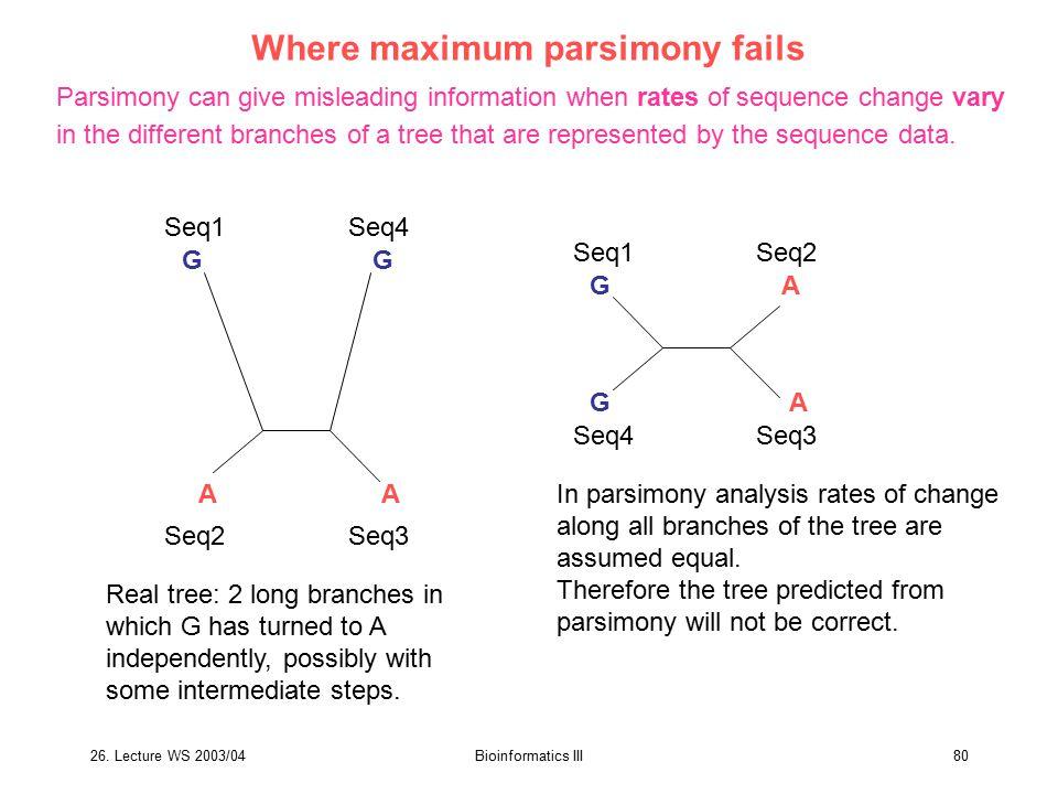 Where maximum parsimony fails