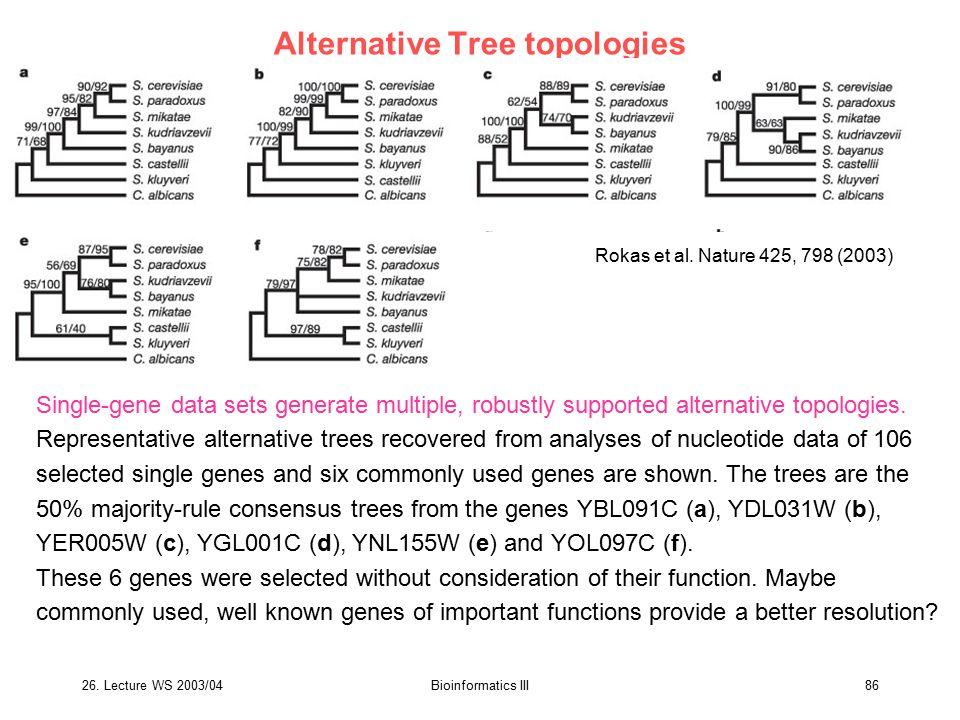 Alternative Tree topologies