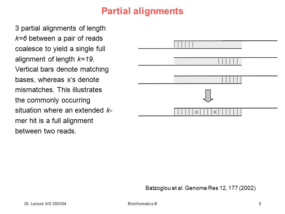 Partial alignments