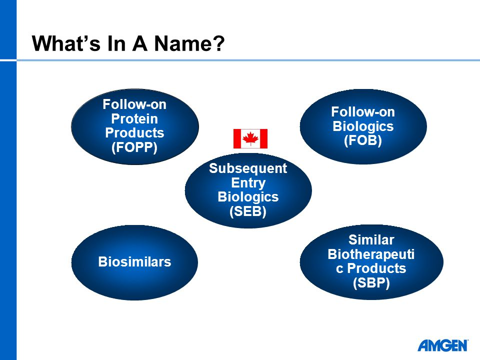 What's In A Name Follow-on Protein Products (FOPP)