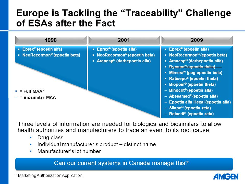 Europe is Tackling the Traceability Challenge of ESAs after the Fact