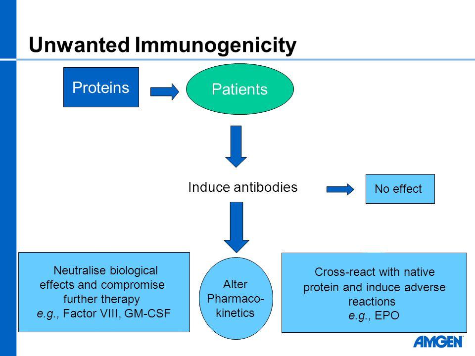 Unwanted Immunogenicity