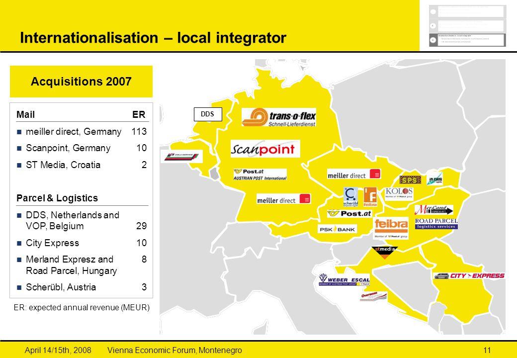 Internationalisation – local integrator