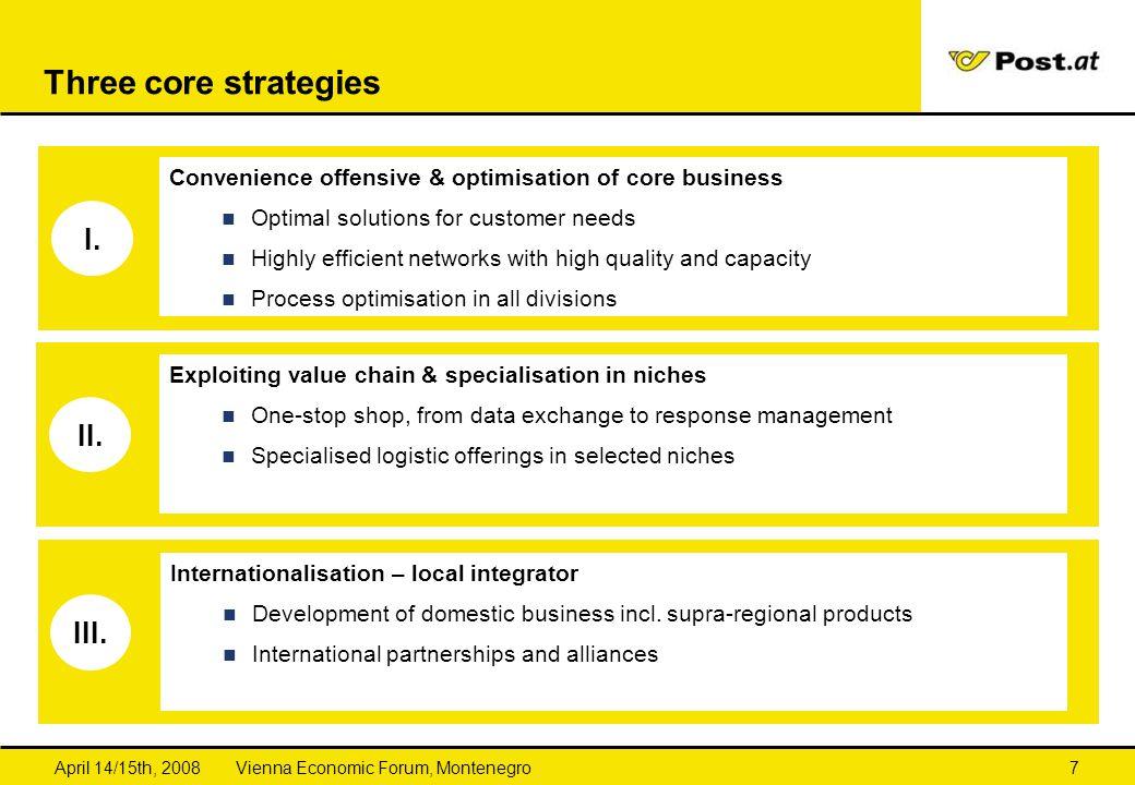 Three core strategies I. II. III III.
