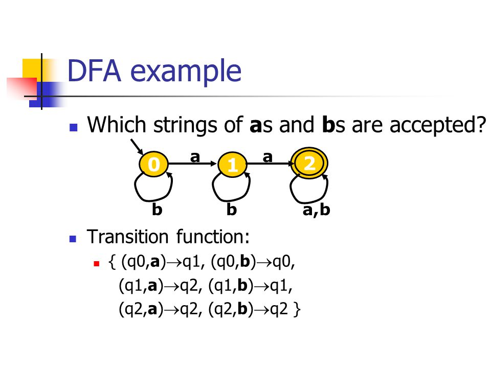 DFA example Which strings of as and bs are accepted 2 1
