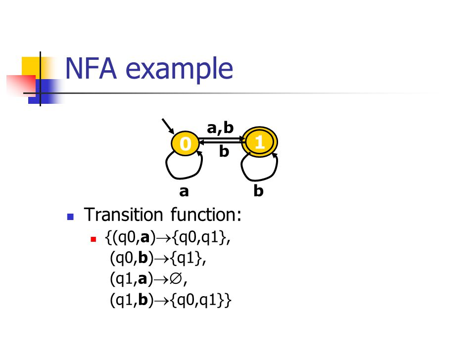 NFA example 1 Transition function: {(q0,a){q0,q1}, (q0,b){q1},