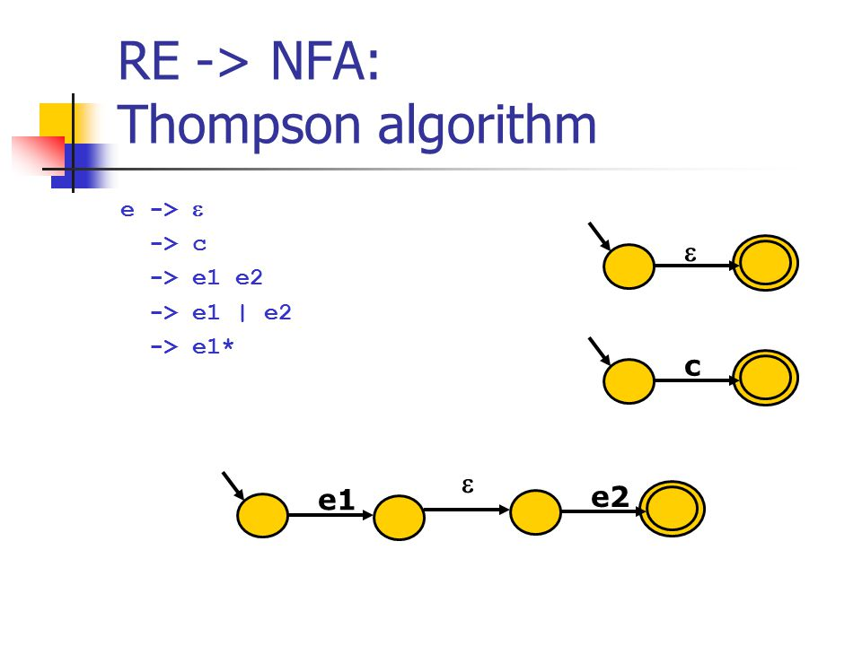 RE -> NFA: Thompson algorithm