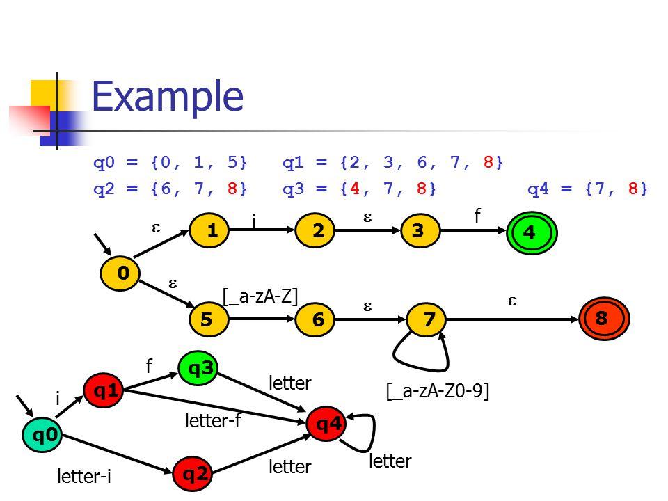 Example q0 = {0, 1, 5} q1 = {2, 3, 6, 7, 8} q2 = {6, 7, 8} q3 = {4, 7, 8} q4 = {7, 8} 