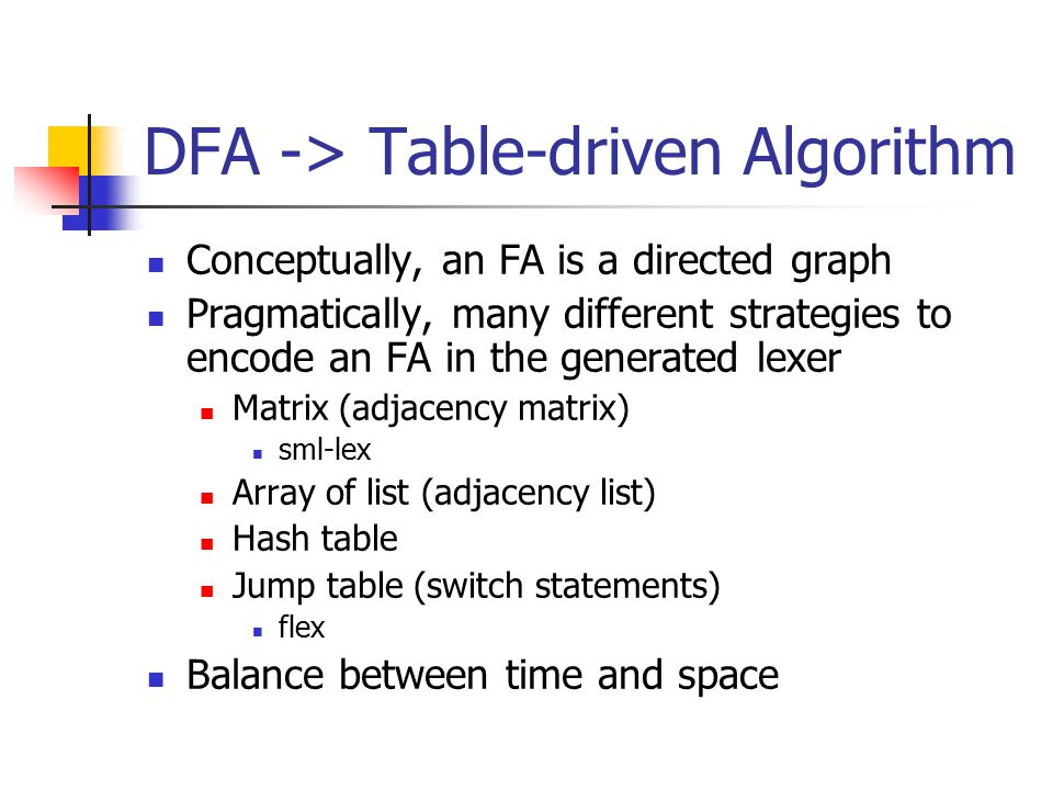 DFA -> Table-driven Algorithm
