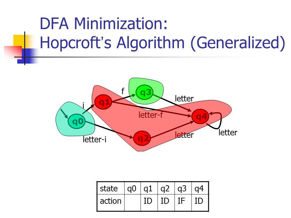 DFA Minimization: Hopcroft's Algorithm (Generalized)