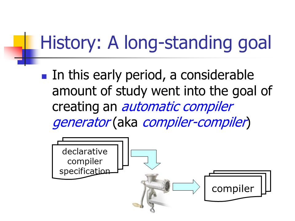 History: A long-standing goal