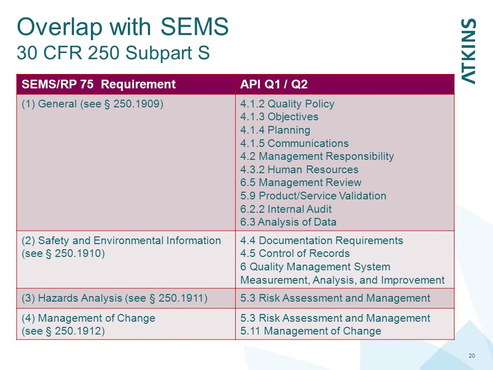Overlap with SEMS 30 CFR 250 Subpart S