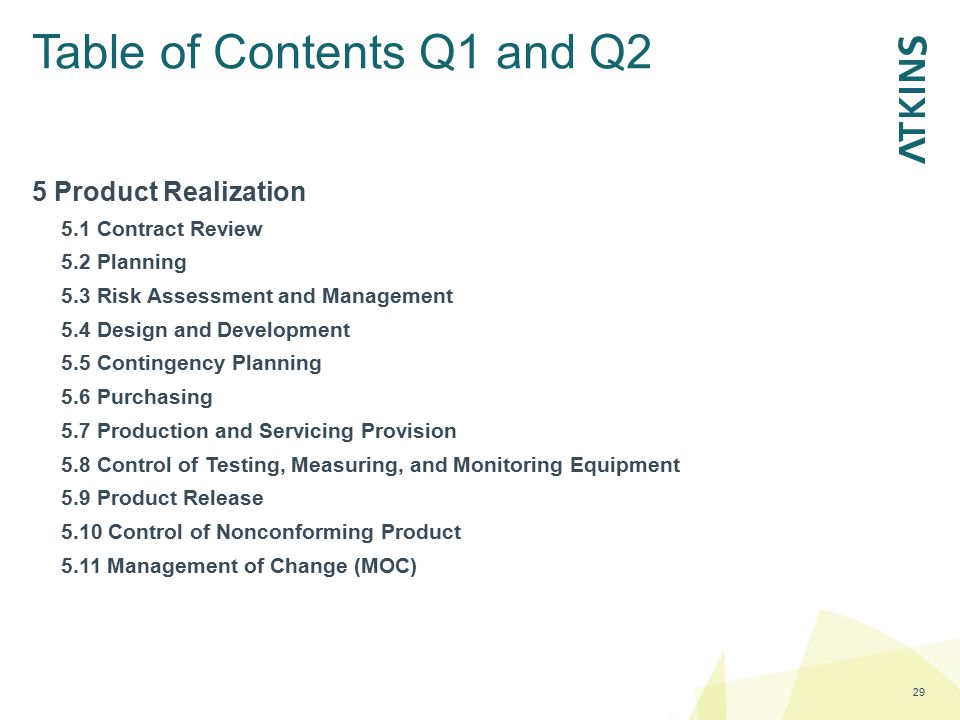 Table of Contents Q1 and Q2