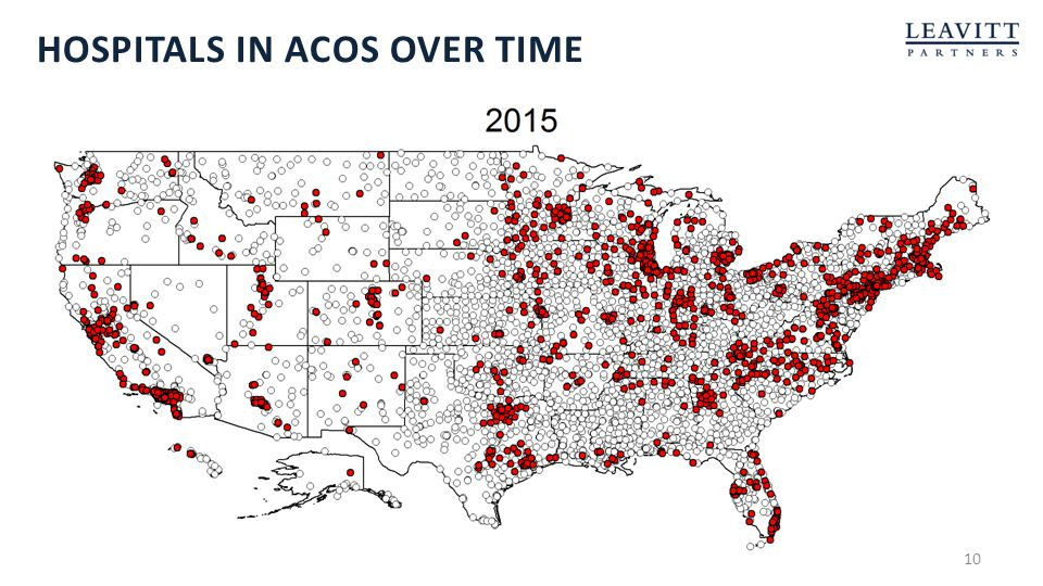 Hospitals in ACOs over Time