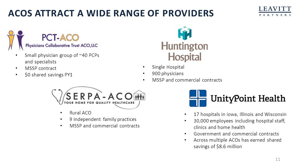 ACOs attract a Wide range of providers