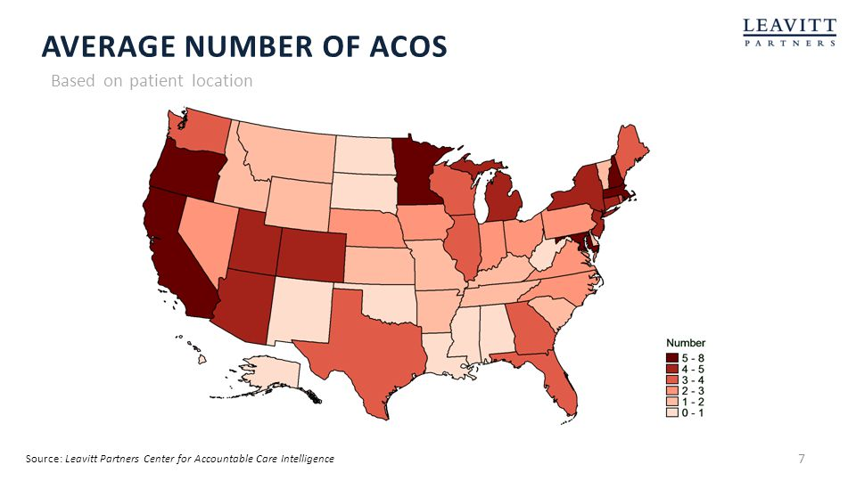 Average number of ACOs Based on patient location