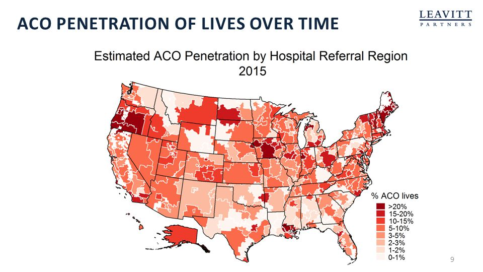 ACO Penetration of lives over time