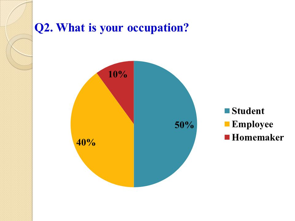 Q2. What is your occupation