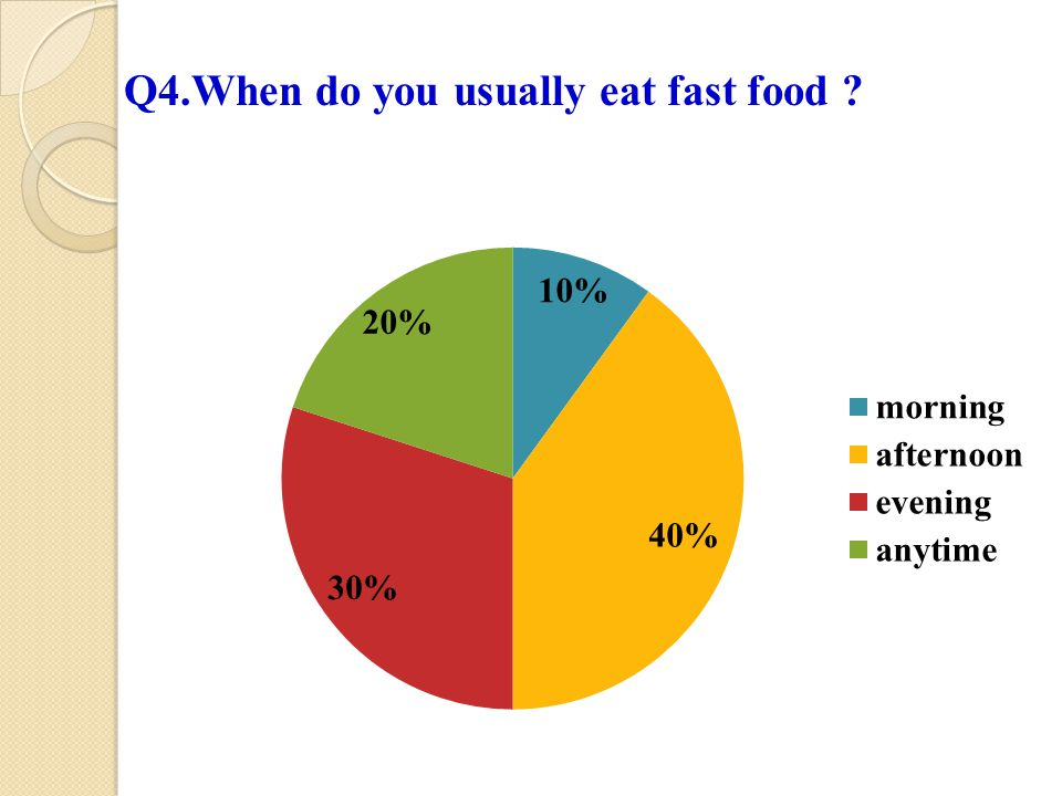 Q4.When do you usually eat fast food