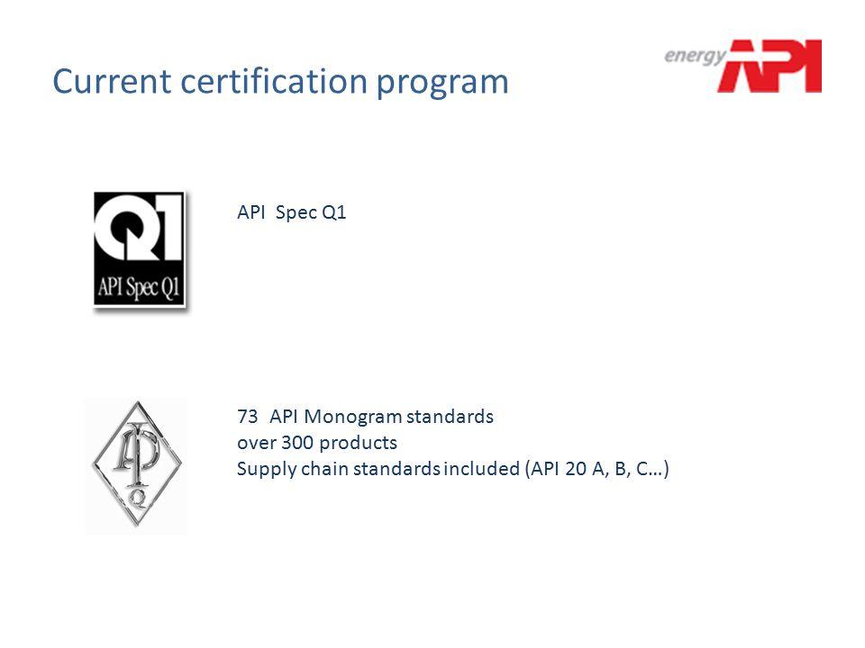 Current certification program