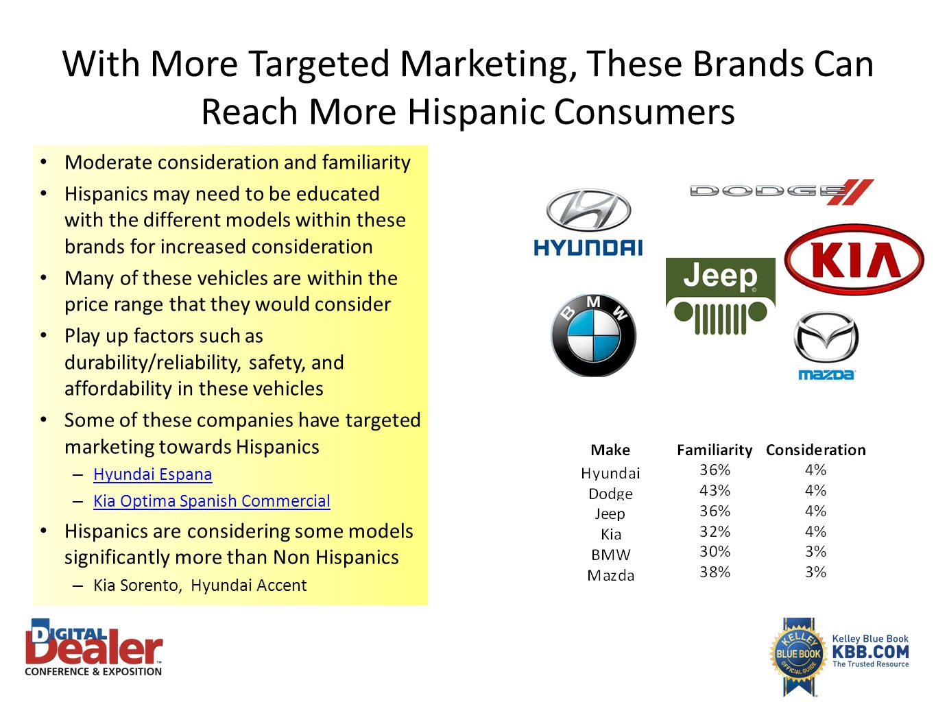 With More Targeted Marketing, These Brands Can Reach More Hispanic Consumers